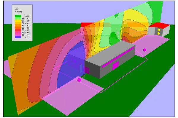 4-simulation